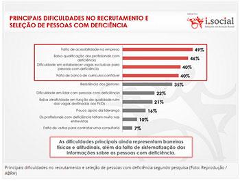 pesquisa_emprego_quadro