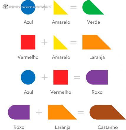 Doze objetos geométricos, em alto relevo, representando as cores